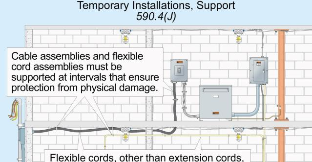on which wiring is suitable for temporary installation