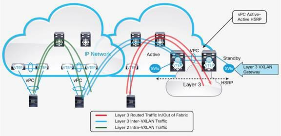 Structured Cabling News | White Paper: Cisco Data Center Spine-and